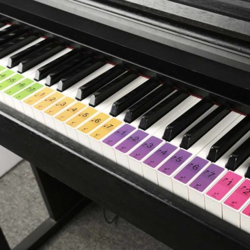 Piano Keyboard Name Stickers